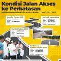 Jalan Malinau-Long Midang Ditarget Rampung 2022